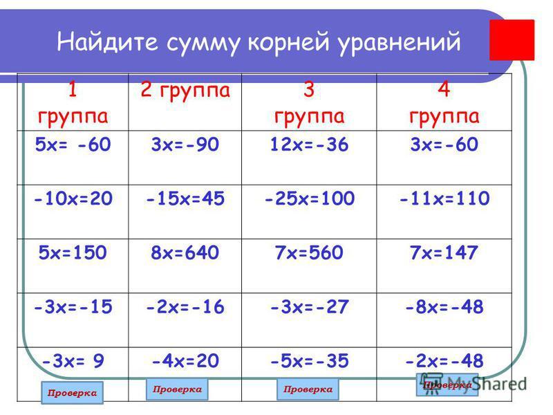 Найдите сумму корней уравнений 1 группа 2 группа 3 группа 4 группа 5 х= -603 х=-9012 х=-363 х=-60 -10 х=20-15 х=45-25 х=100-11 х=110 5 х=1508 х=6407 х=5607 х=147 -3 х=-15-2 х=-16-3 х=-27-8 х=-48 -3 х= 9-4 х=20-5 х=-35-2 х=-48 Проверка