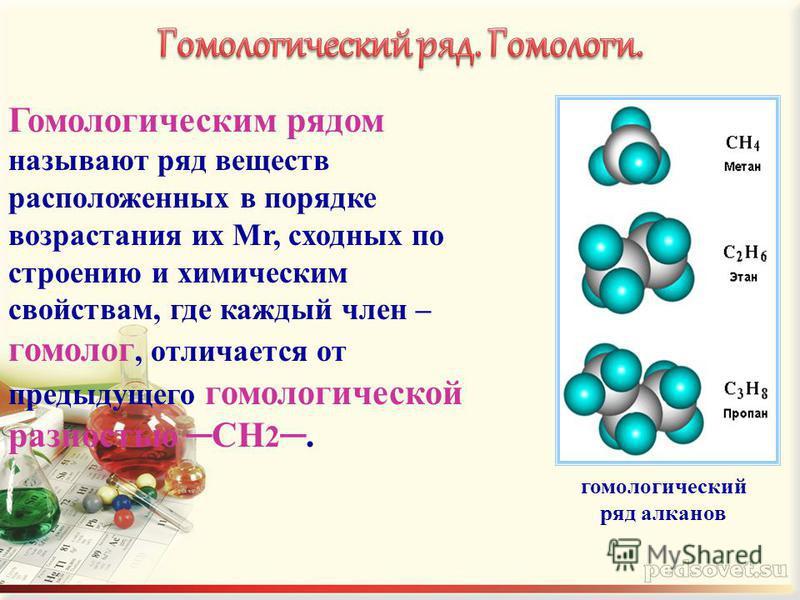Гомологическим рядом называют ряд веществ расположенных в порядке возрастания их Mr, сходных по строению и химическим свойствам, где каждый член – гомолог, отличается от предыдущего гомологической разностью CH 2. гомологический ряд алканов