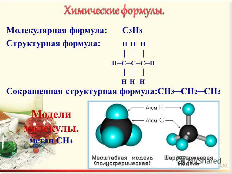 Молекулярная формула: C 3 H 8 Структурная формула: H H H HCCCH H H H Сокращенная структурная формула:CH 3 CH 2 CH 3 Модели молекулы. метан CH 4
