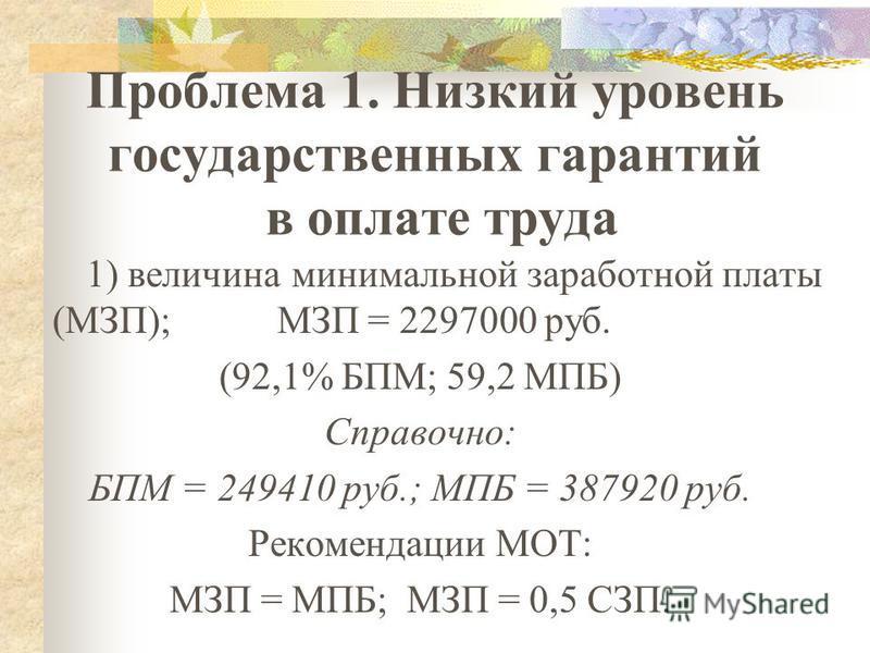 Проблема 1. Низкий уровень государственных гарантий в оплате труда 1) величина минимальной заработной платы (МЗП); МЗП = 2297000 руб. (92,1% БПМ; 59,2 МПБ) Справочно: БПМ = 249410 руб.; МПБ = 387920 руб. Рекомендации МОТ: МЗП = МПБ; МЗП = 0,5 СЗП.