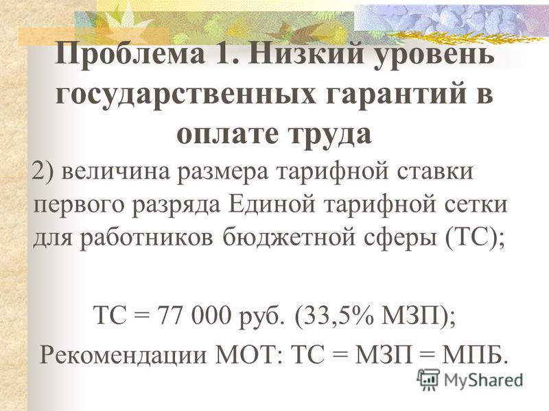 Проблема 1. Низкий уровень государственных гарантий в оплате труда 2) величина размера тарифной ставки первого разряда Единой тарифной сетки для работников бюджетной сферы (ТС); ТС = 77 000 руб. (33,5% МЗП); Рекомендации МОТ: ТС = МЗП = МПБ.