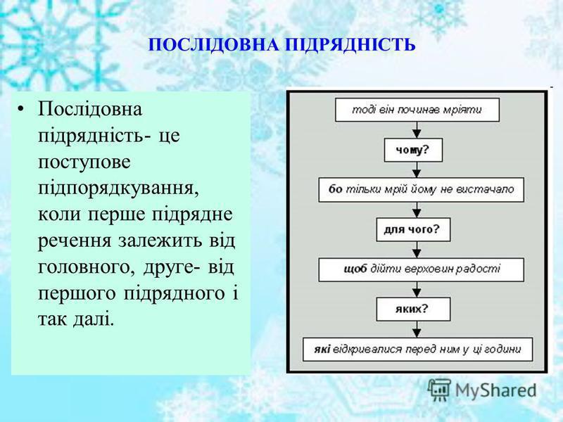 ПОСЛІДОВНА ПІДРЯДНІСТЬ Послідовна підрядність- це поступове підпорядкування, коли перше підрядне речення залежить від головного, друге- від першого підрядного і так далі.