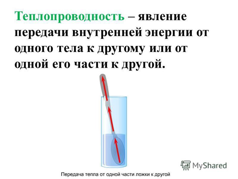 Теплопроводность – явление передачи внутренней энергии от одного тела к другому или от одной его части к другой.