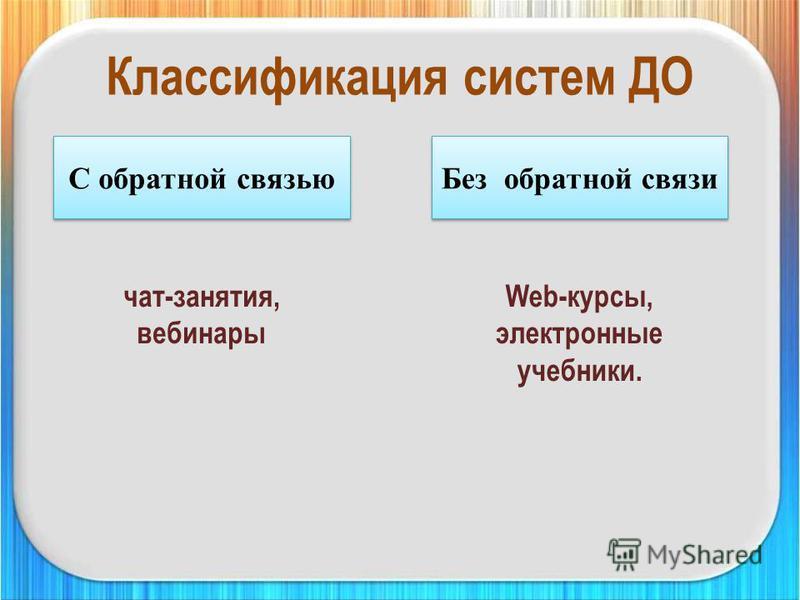 Классификация систем ДО С обратной связью Без обратной связи чат-занятия, вебинары Web-курсы, электронные учебники.