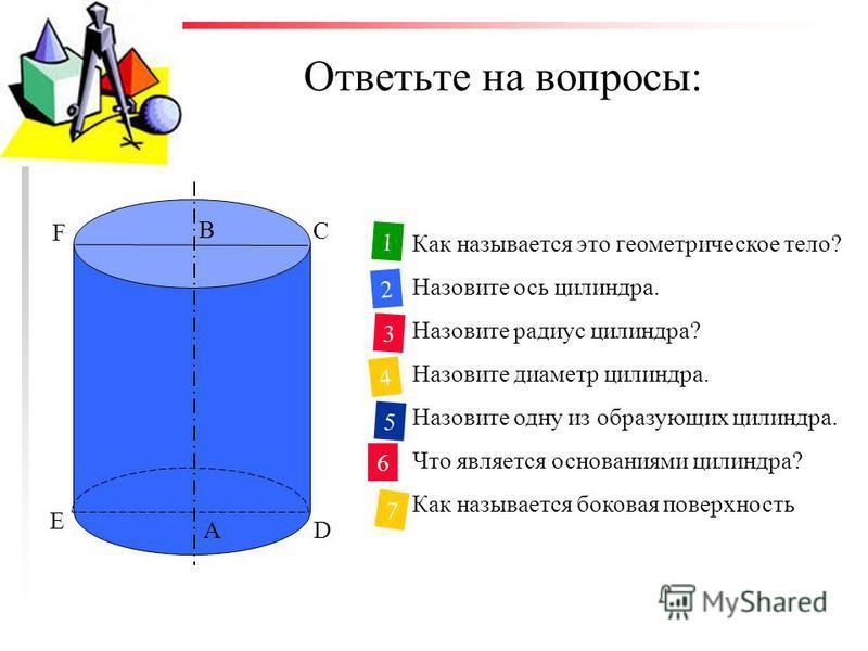 Ответьте на вопросы: Как называется это геометрическое тело? Назовите ось цилиндра. Назовите радиус цилиндра? Назовите диаметр цилиндра. Назовите одну из образующих цилиндра. Что является основаниями цилиндра? Как называется боковая поверхность цилин