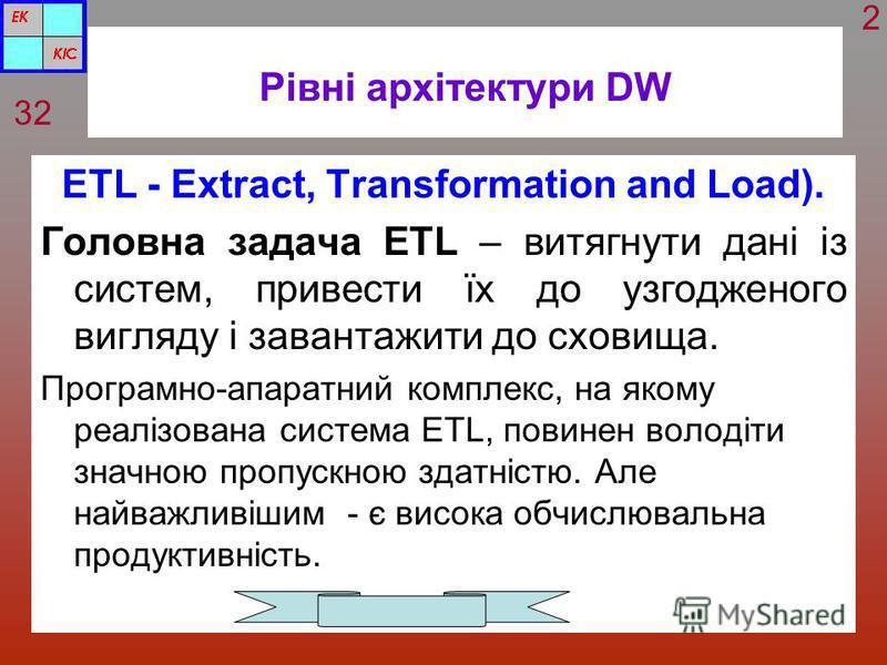 Рівні архітектури DW ETL - Extract, Transformation and Load). Головна задача ETL – витягнути дані із систем, привести їх до узгодженого вигляду і завантажити до сховища. Програмно-апаратний комплекс, на якому реалізована система ETL, повинен володіти