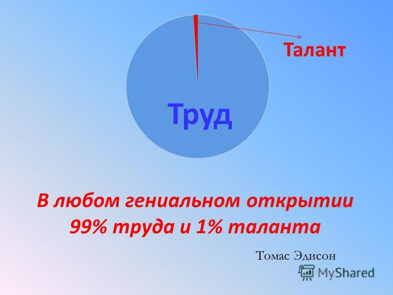 В любом гениальном открытии 99% труда и 1% таланта Томас Эдисон Талант