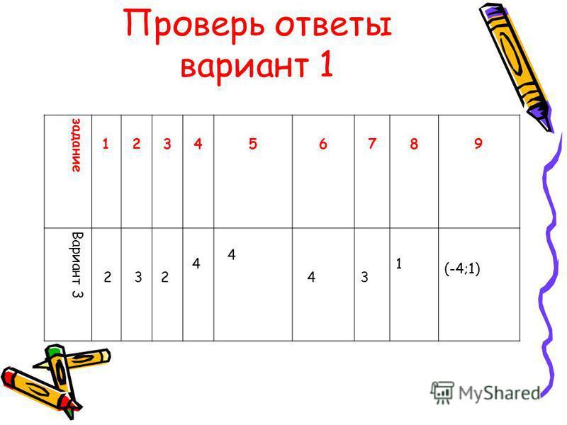 Проверь ответы вариант 1 задание 1 2 3 4 5 6 7 8 9 Вариант 3 32 4 4 3 1 (-4;1) 24