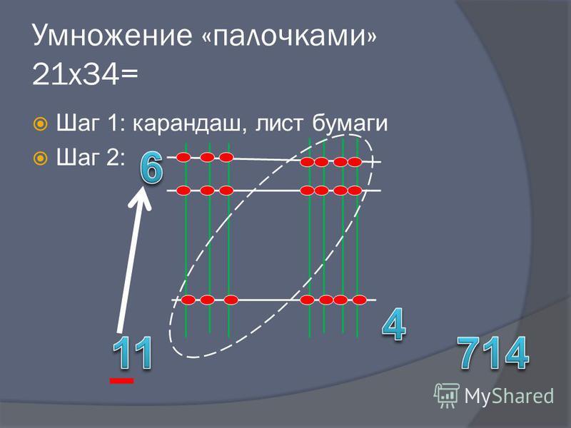 Умножение «палочками» 21 х 34= Шаг 1: карандаш, лист бумаги Шаг 2: