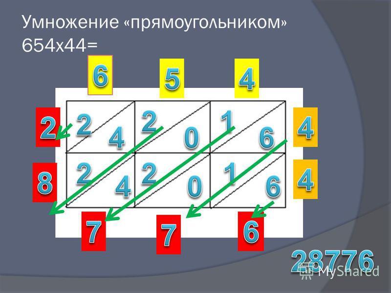 Умножение «прямоугольником» 654 х 44=
