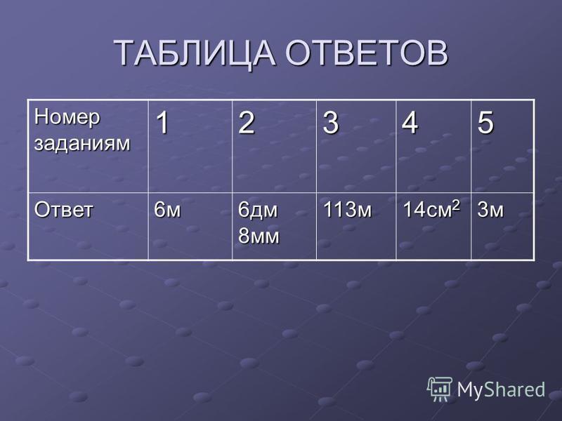 ТАБЛИЦА ОТВЕТОВ Номер заданиям 12345 Ответ 6 м 6 дм 8 мм 113 м 14 см 2 3 м