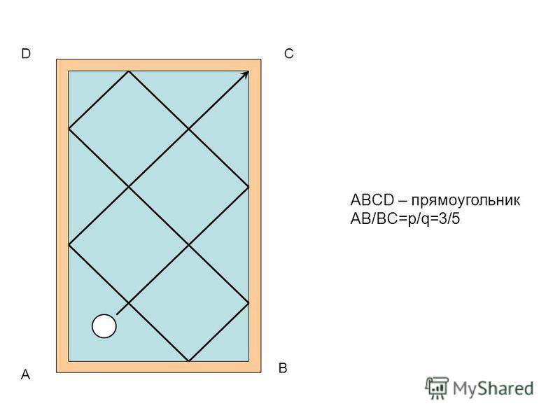С А B D ABCD – прямоугольник AB/BC=p/q=3/5