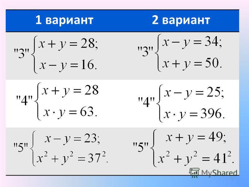 13 1 вариант 2 вариант