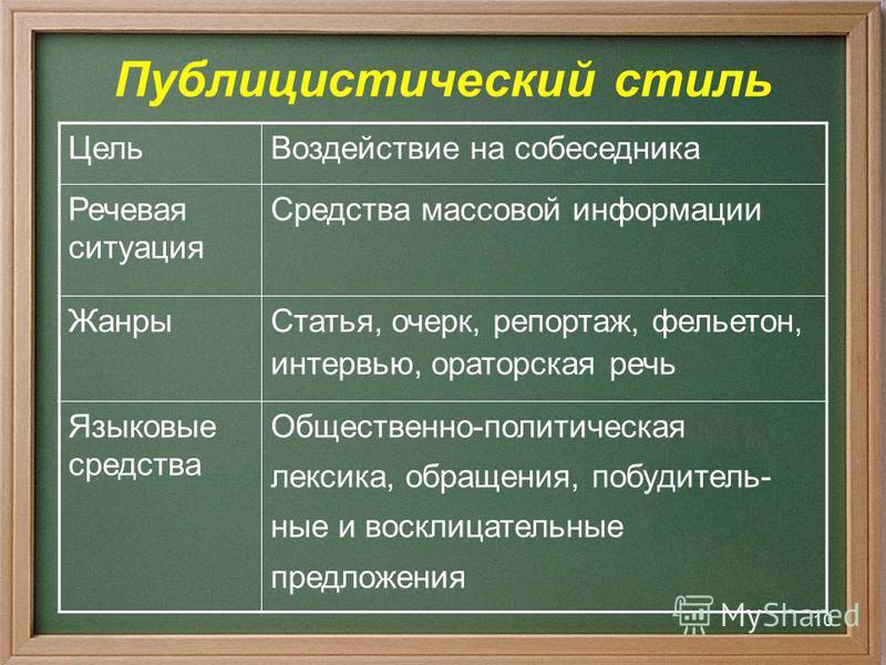 9 Публицистический стиль 1. Цель использования. 2. Речевая ситуация. 3. Основные жанры. 4. Языковые средства.