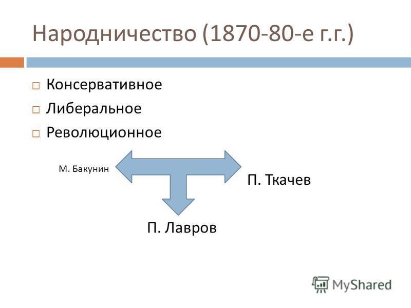 Народничество (1870-80- е г. г.) Консервативное Либеральное Революционное П. Ткачев П. Лавров М. Бакунин