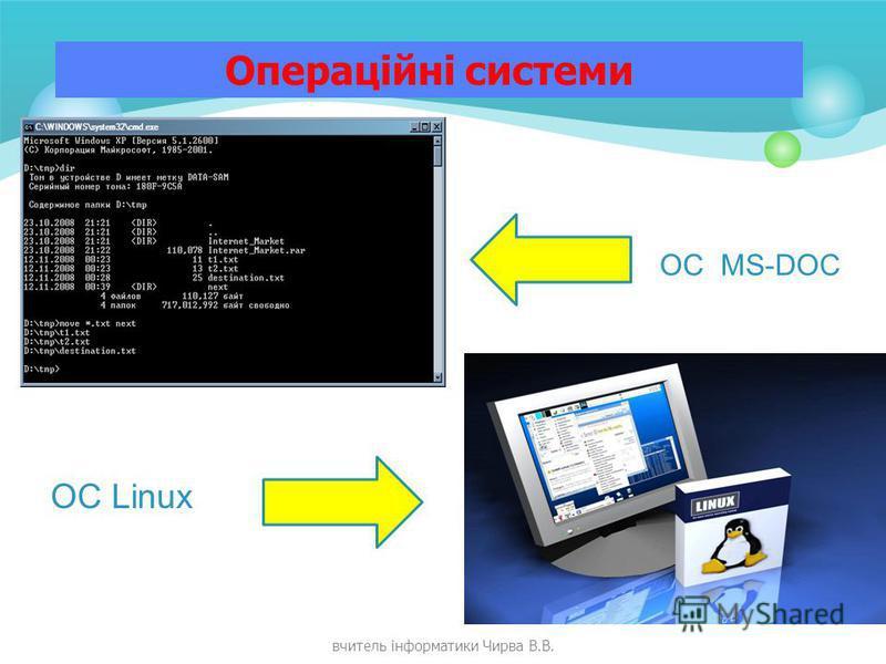 Операційні системи вчитель інформатики Чирва В.В. ОС MS-DOC OC Linux
