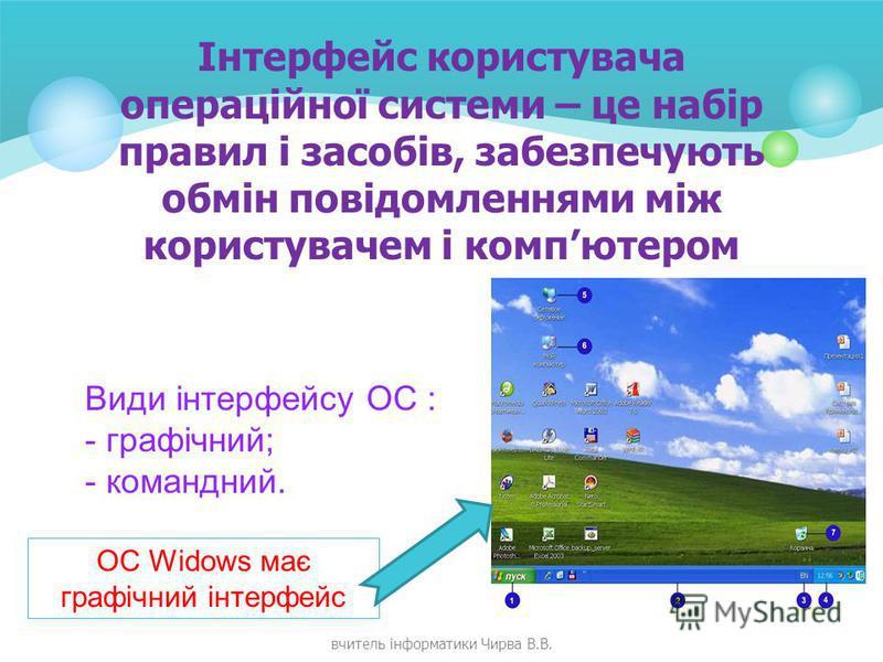 Інтерфейс користувача операційної системи – це набір правил і засобів, забезпечують обмін повідомленнями між користувачем і компютером вчитель інформатики Чирва В.В. Види інтерфейсу ОС : - графічний; - командний. ОС Widows має графічний інтерфейс