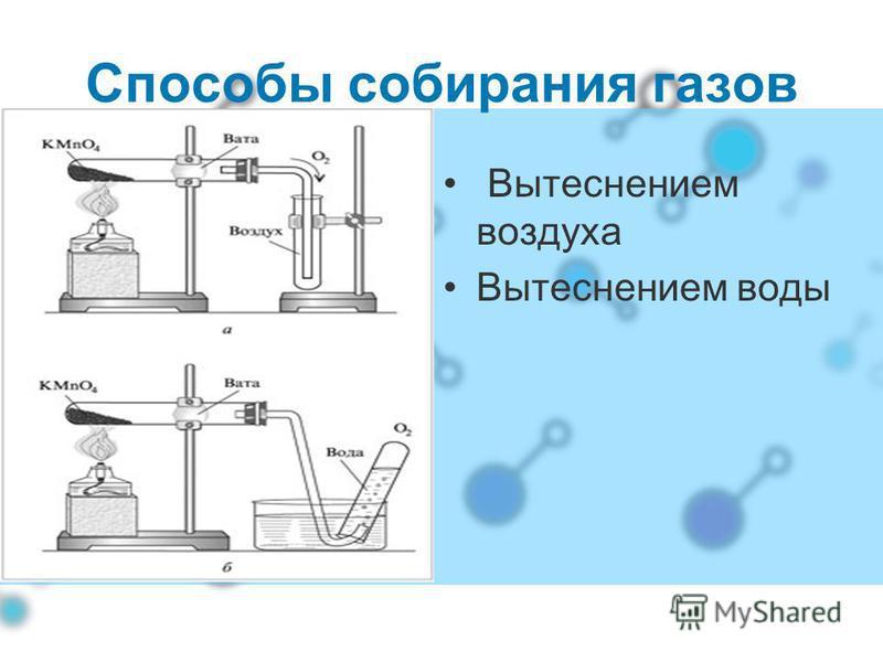 . Способы собирания газов Вытеснением воздуха Вытеснением воды