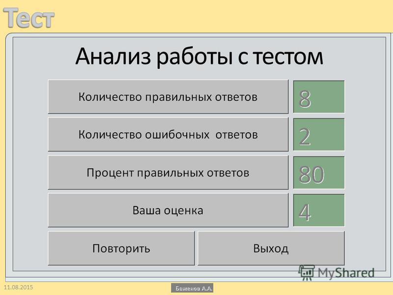 Анализ работы с тестом 11.08.2015