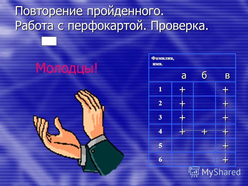 Повторение пройденного. Работа с перфокартой. Проверка. Фамилия, имя. а б в а б в 1++ 2++ 3++ 4+++ 5+ 6+ Молодцы! Фамилия, имя. а б в а б в 1++ 2++ 3++ 4+++ 5+ 6+