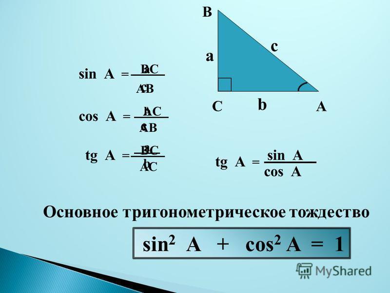 sin A = cos A = AС ВС АС АВ tg A = С В А sin A cos A Основное тригонометрическое тождество sin 2 A + cos 2 A = 1 а a b c c b a b c