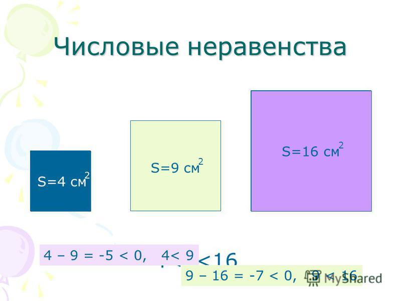 Числовые неравенства 4<9<16 S=16 см 2 S=9 см 2 S=4 см 2 S=16 см 2 S=4 см 2 4 – 9 = -5 < 0, 4< 9 9 – 16 = -7 < 0, 9 < 16