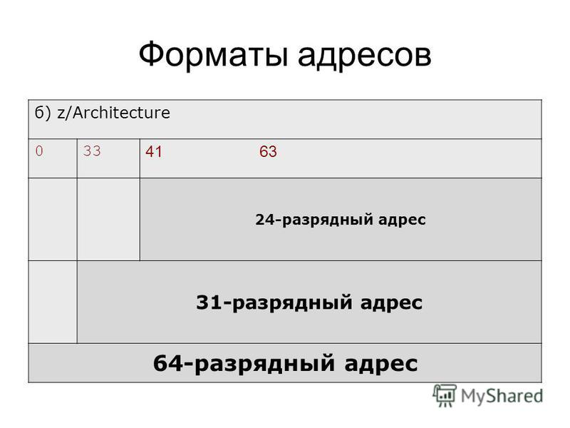 Форматы адресов б) z/Architecture 033 41 63 24-разрядный адрес 31-разрядный адрес 64-разрядный адрес