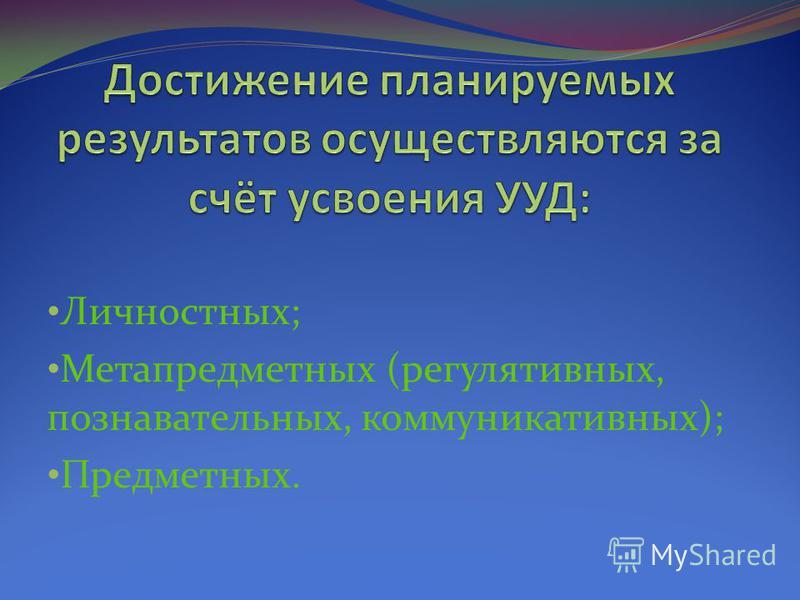 Личностных; Метапредметных (регулятивных, познавательных, коммуникативных); Предметных.