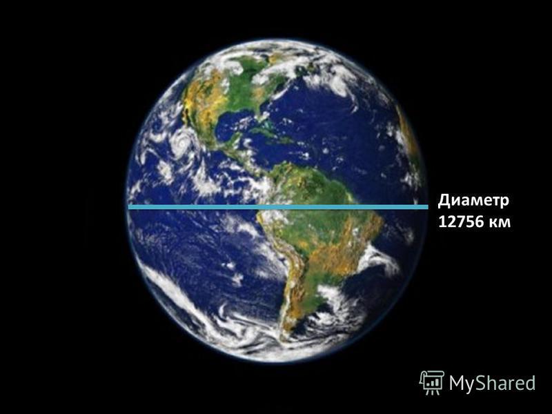 Диаметр 12756 км