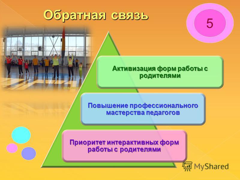 5 Активизация форм работы с родителями Повышение профессионального мастерства педагогов Приоритет интерактивных форм работы с родителями