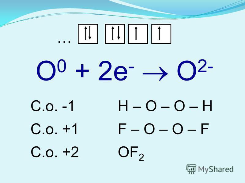 O 0 + 2 е - O 2- … H – O – O – HС.о. -1 С.о. +1F – O – O – F OF 2 С.о. +2