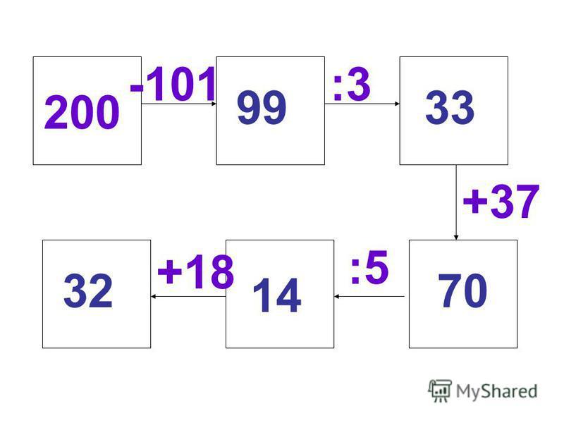 200 -101:3 +37 :5 +18+18 9933 70 14 32