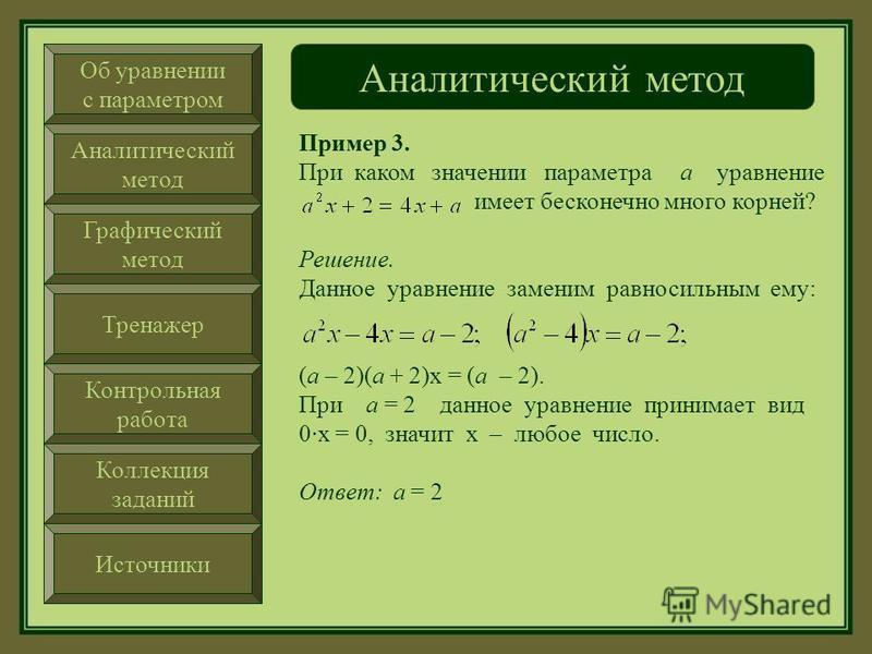 Об уравнении с параметром Аналитический метод Графический метод Тренажер Контрольная работа Коллекция заданий Источники Аналитический метод Пример 2. Решите уравнение. Решение. Данное уравнение заменим равносильным ему: При а = 0 уравнение не имеет с