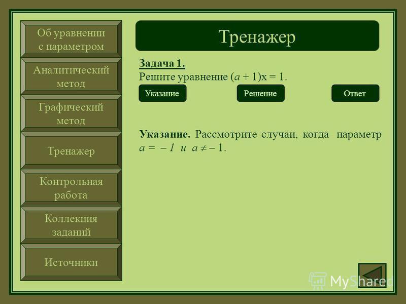 Об уравнении с параметром Аналитический метод Графический метод Тренажер Контрольная работа Коллекция заданий Источники Тренажер Задача 1. Решите уравнение (а + 1)х = 1. Ответ Решение Указание