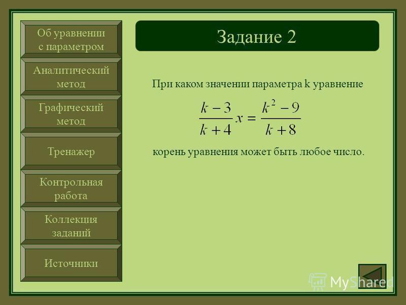Об уравнении с параметром Аналитический метод Графический метод Тренажер Контрольная работа Коллекция заданий Источники Задание 1 При каком значении параметра с уравнение |х + 1| + |х – 1| = с принимает бесконечно много решений.