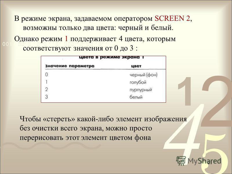 В режиме экрана, задаваемом оператором SCREEN 2, возможны только два цвета: черный и белый. Однако режим 1 поддерживает 4 цвета, которым соответствуют значения от 0 до 3 : Чтобы «стереть» какой-либо элемент изображения без очистки всего экрана, можно