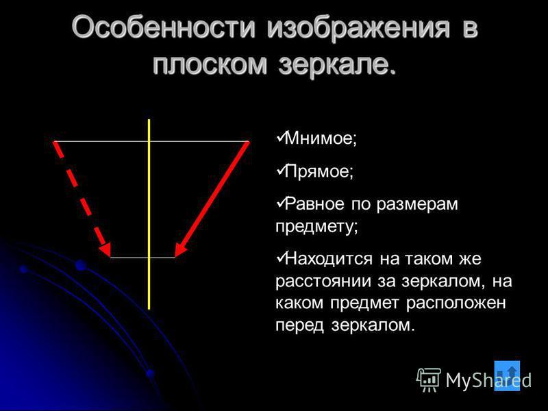 Особенности изображения в плоском зеркале. Мнимое; Прямое; Равное по размерам предмету; Находится на таком же расстоянии за зеркалом, на каком предмет расположен перед зеркалом.