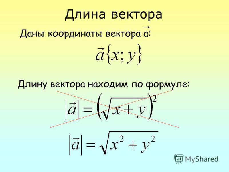Длина вектора Даны координаты вектора а: Длину вектора находим по формуле: