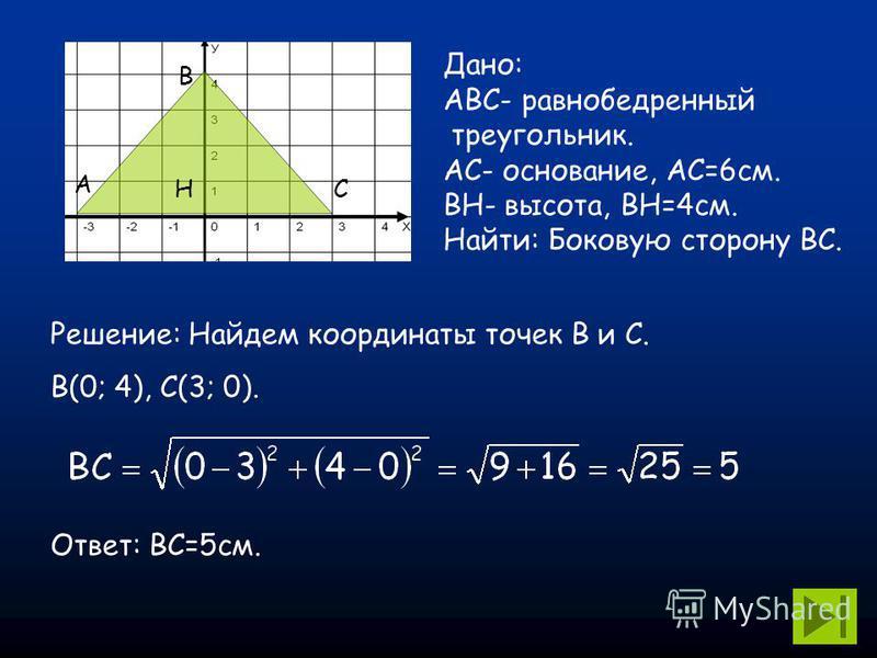 Дано: АВС- равнобедренный треугольник. АС- основание, АС=6 см. ВH- высота, ВH=4 см. Найти: Боковую сторону ВС. А В СH Решение: Найдем координаты точек В и С. В(0; 4), С(3; 0). Ответ: ВС=5 см.