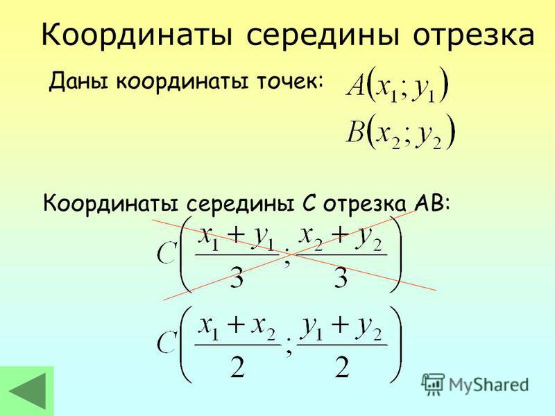 Координаты середины отрезка Даны координаты точек: Координаты середины С отрезка АВ:
