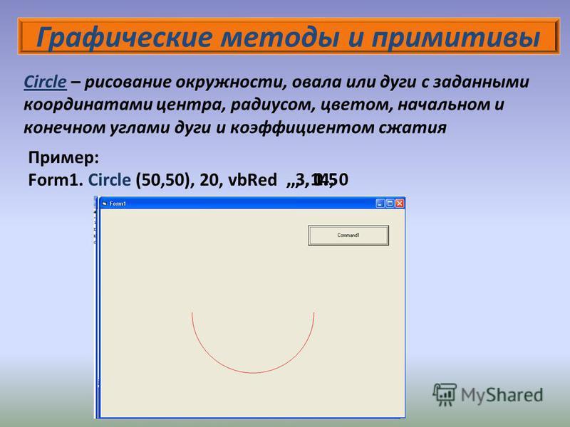 Графические методы и примитивы Circle – рисование окружности, овала или дуги с заданными координатами центра, радиусом, цветом, начальном и конечном углами дуги и коэффициентом сжатия Пример: Form1. Circle (50,50), 20, vbRed,,, 0.5,,, 1.5,3.14, 0