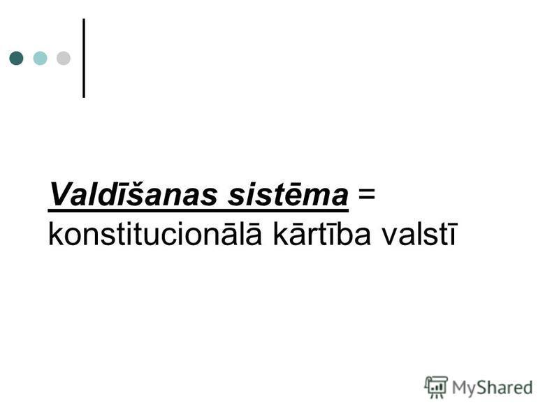 Valdīšanas sistēma = konstitucionālā kārtība valstī