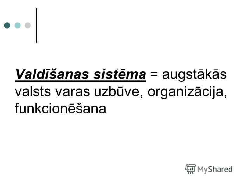Valdīšanas sistēma = augstākās valsts varas uzbūve, organizācija, funkcionēšana