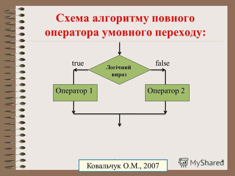 Логічні вирази (умови): Бройченко А.Г. 20063 Ковальчук О.М., 2007 Логічні вирази – це вирази, внаслідок обчислення яких одержуються логічні значення типу true або false (так або ні) Логічні вирази поділяються на прості та складені. Прості записуються