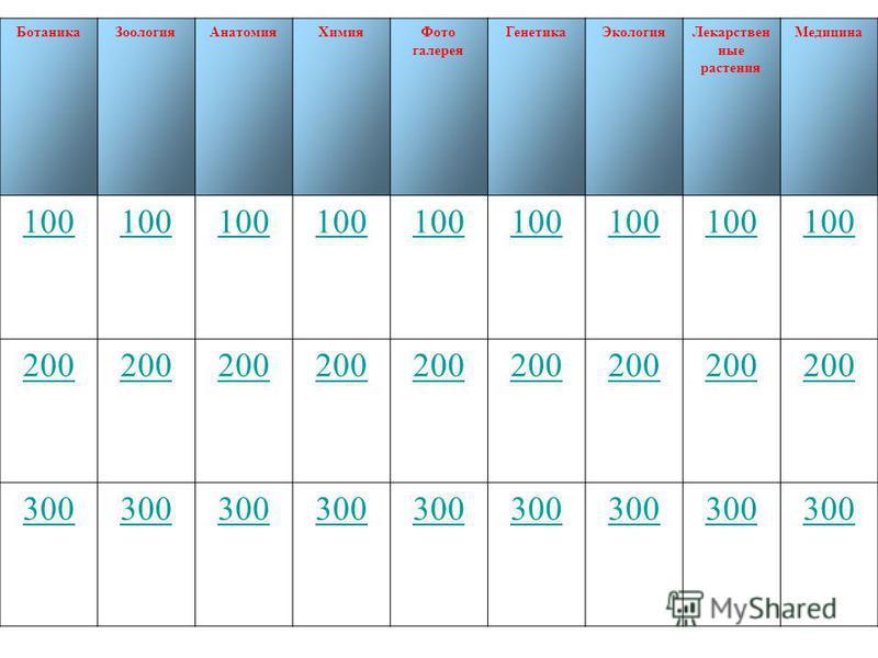 Ботаника ЗоологияАнатомия ХимияФото галерея Генетика ЭкологияЛекарствен ные растения Медицина 100 200 300