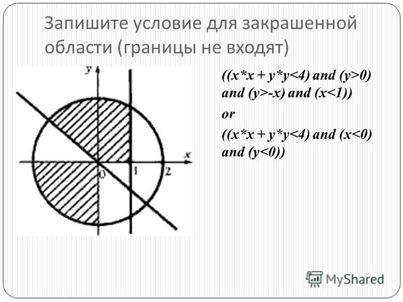 Запишите условие для закрашенной области ( границы не входят ) ((x*x + y*y 0) and (y>-x) and (x<1)) or ((x*x + y*y<4) and (x<0) and (y<0))