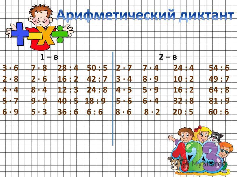 1 – в 2 – в 3 · 6 7 · 8 28 : 4 50 : 5 2 · 7 7 · 4 24 : 4 54 : 6 2 · 8 2 · 6 16 : 2 42 : 7 3 · 4 8 · 9 10 : 2 49 : 7 4 · 4 8 · 4 12 : 3 24 : 8 4 · 5 5 · 9 16 : 2 64 : 8 5 · 7 9 · 9 40 : 5 18 : 9 5 · 6 6 · 4 32 : 8 81 : 9 6 · 9 5 · 3 36 : 6 6 : 6 8 · 6