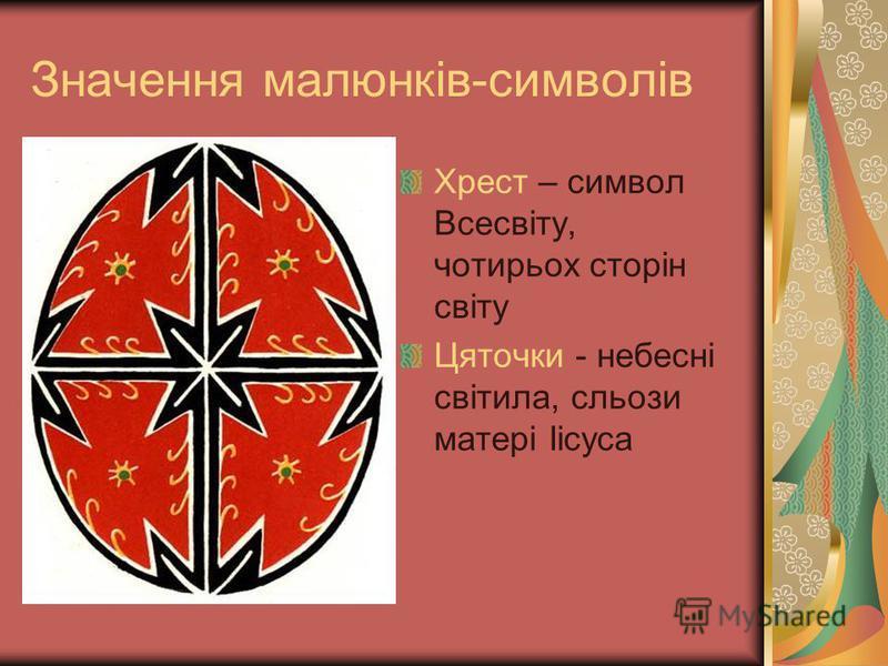 Значення малюнків-символів Хрест – символ Всесвіту, чотирьох сторін світу Цяточки - небесні світила, сльози матері Іісуса