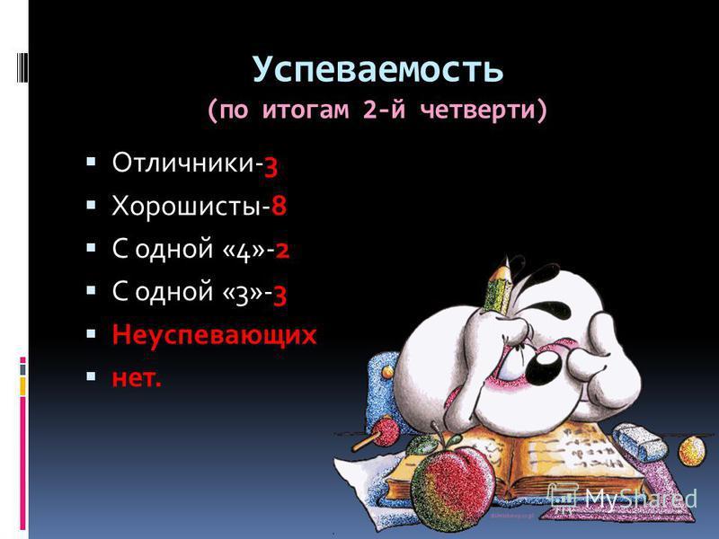 Успеваемость (по итогам 2-й четверти) Отличники-3 Хорошисты-8 С одной «4»-2 С одной «3»-3 Неуспевающих нет.
