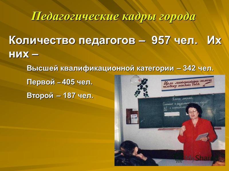 Педагогические кадры города Количество педагогов – 957 чел. Их них – Высшей квалификационной категории – 342 чел. Первой – 405 чел. Второй – 187 чел.